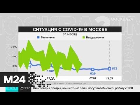 Актуальная статистика по коронавирусу: 14 июля - Москва 24