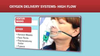 RN Oxygenation & Tracheostomy Care