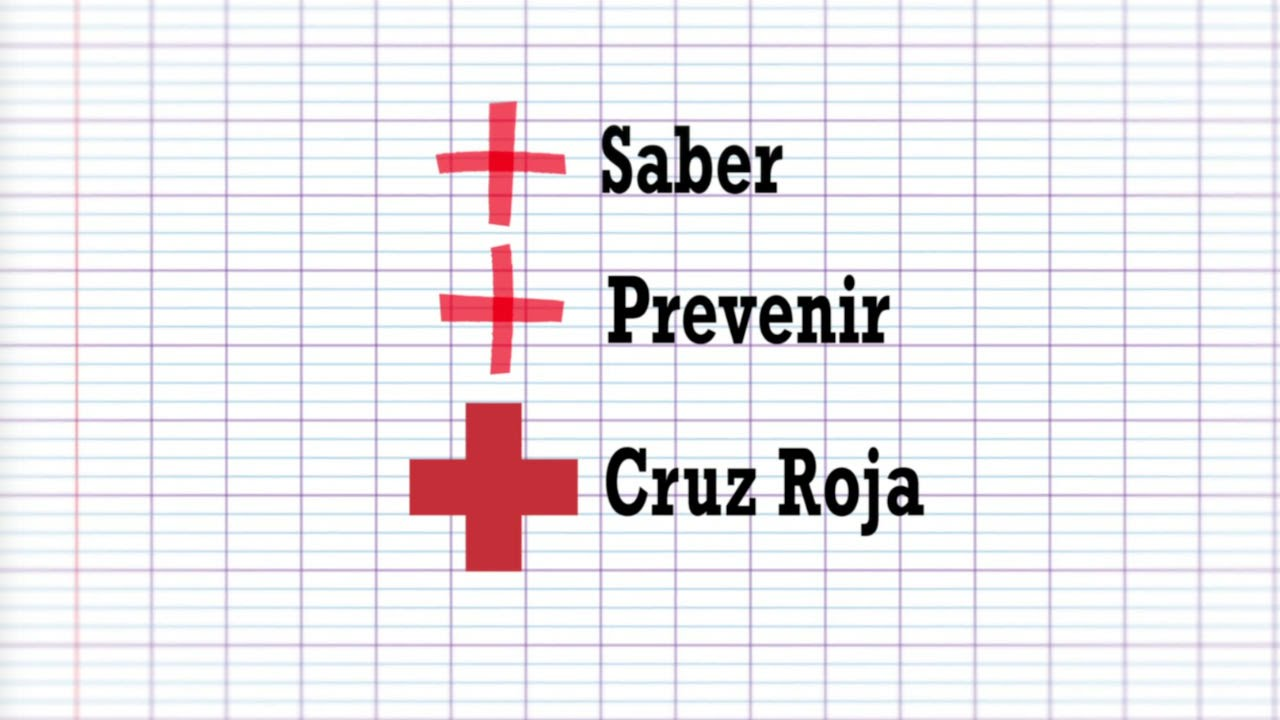 07d53b5d6 Golpe de calor Síntomas Tratamiento ola calor - Hospital Cruz Roja Sevilla