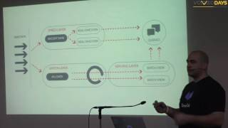 Real-time analytics with fast data stack - Matija Gobec