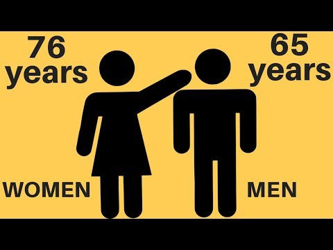 Why Women Lives Longer Than Men??? (Lifespan Difference)
