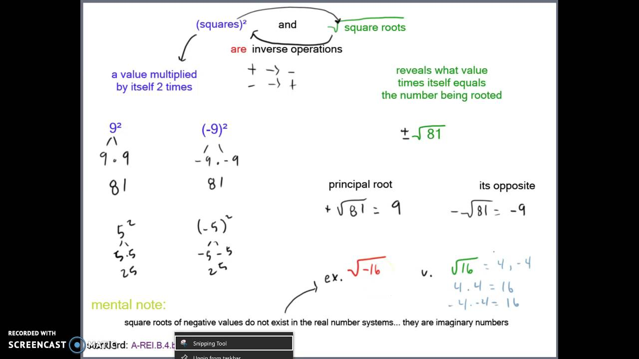 How to solve Equations with Square Root Property of ...