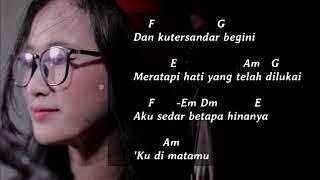 Kunci Lirik Lagu SKA 86 Feat Reka Putri - Dimatamu (Reggae Ska) Ultra HD
