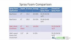 How Much Does Spray Foam Cost