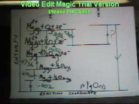 born haber cycle MgO - YouTube