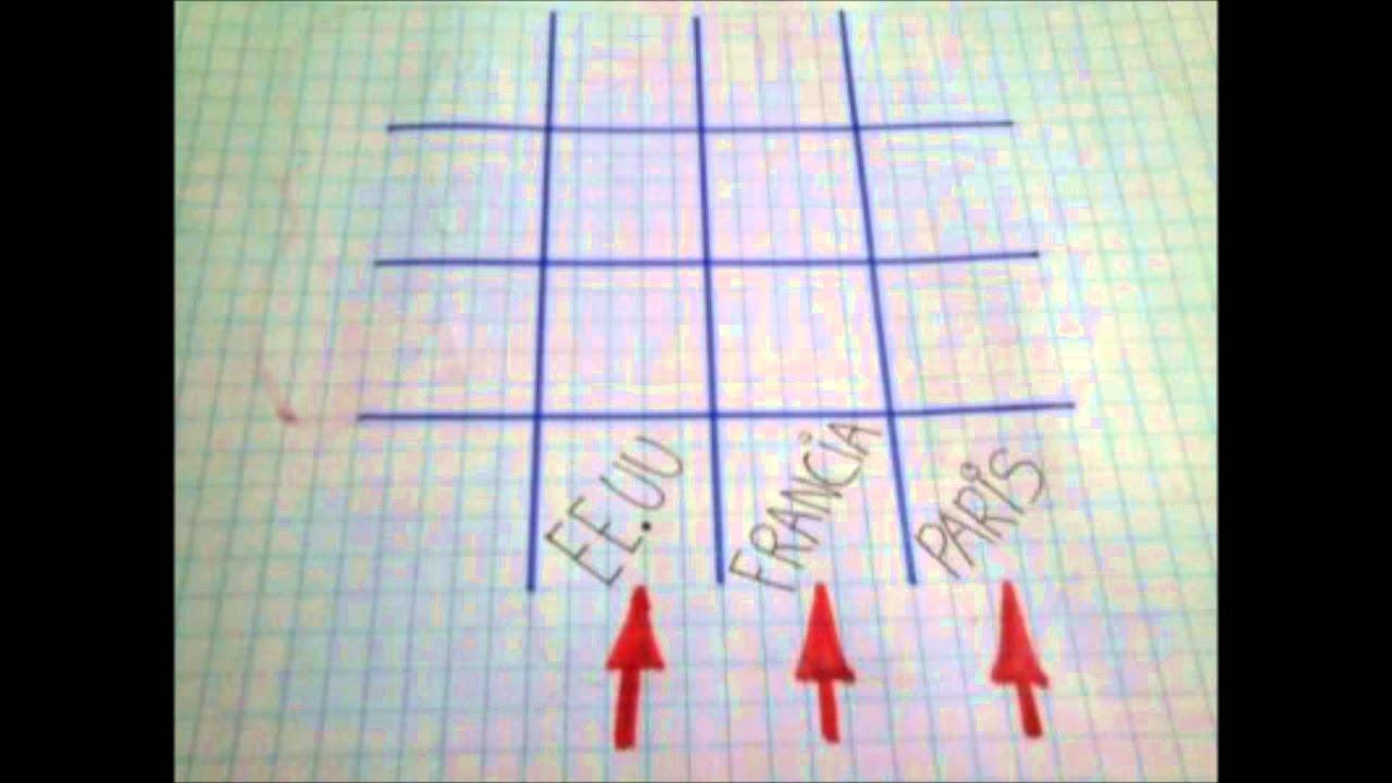 Un juego de 2 personas en casa video divertido youtube - Juegos para 3 personas en casa ...