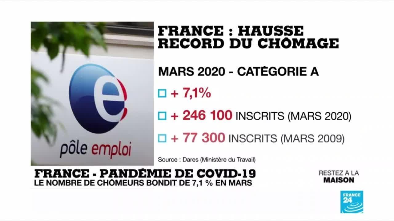 Covid-19 en France : hausse record du chômage en mars