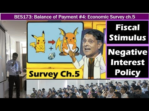 Eco Survey Ch.5: Fiscal Framework for India in changing World Economy?