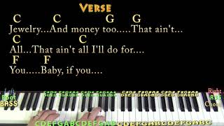 Bring It On Home (Sam Cooke) Piano Cover Lesson in C with Chords/Lyrics