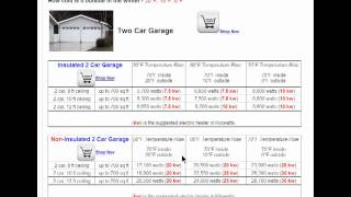 2 Car Electric Garage Heater