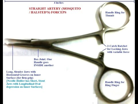 Ophthalmic Surgery Instruments Demonstration - Sanjoy Sanyal