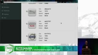 PrimeNG: Native UI Components for Angular - Kito Mann
