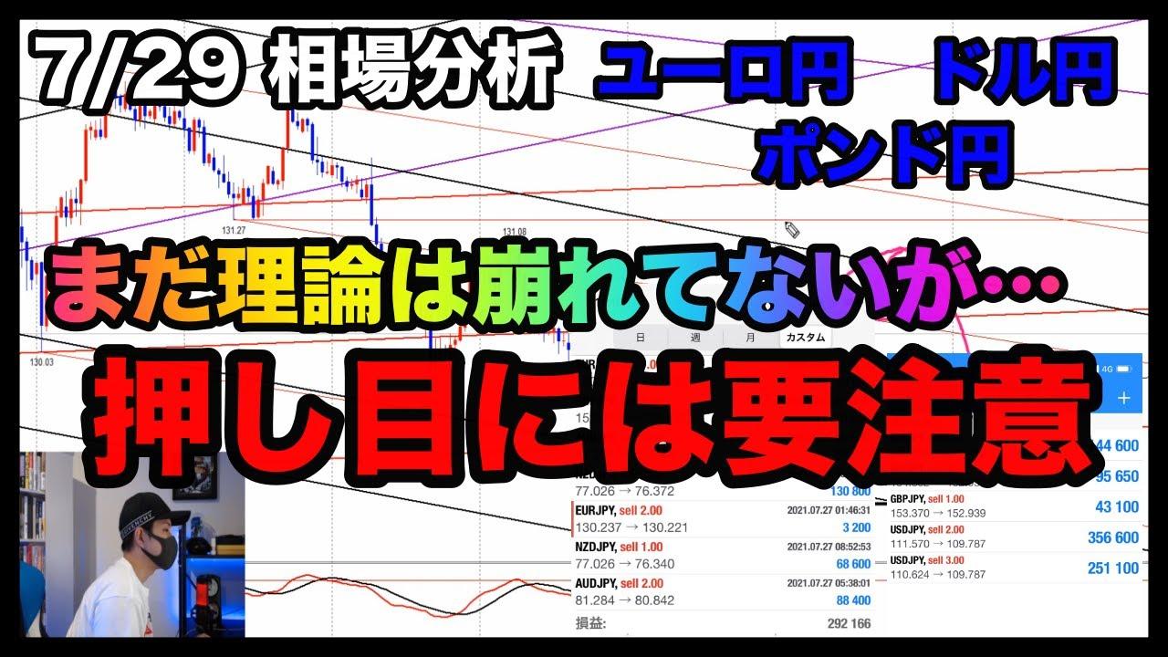 目線はフラットで!複数通貨ペアを見て動きを探る。【FX】ユーロ円,ドル円,ポンド円,7/29