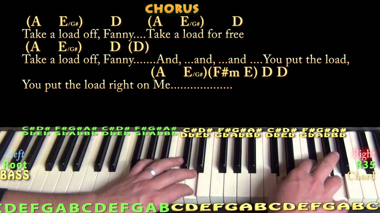 The Weight The Band Piano Lesson Chord Chart