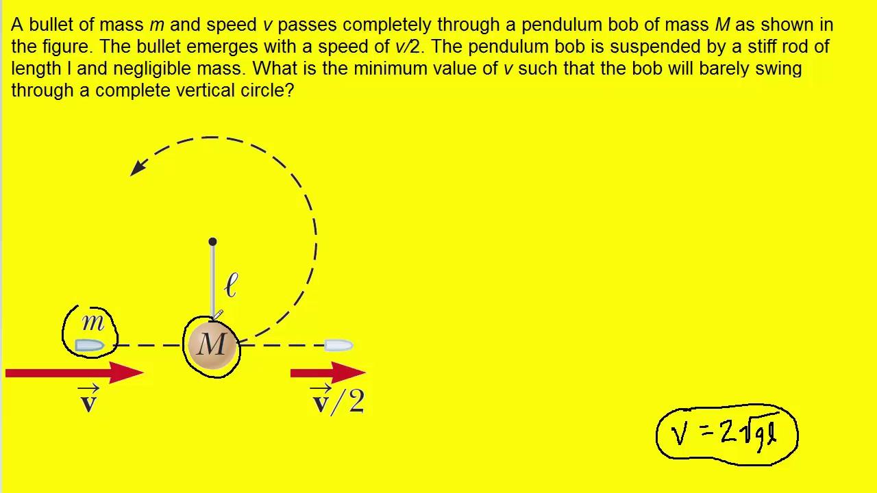 A pendulum swinging speed the bob of Calculating