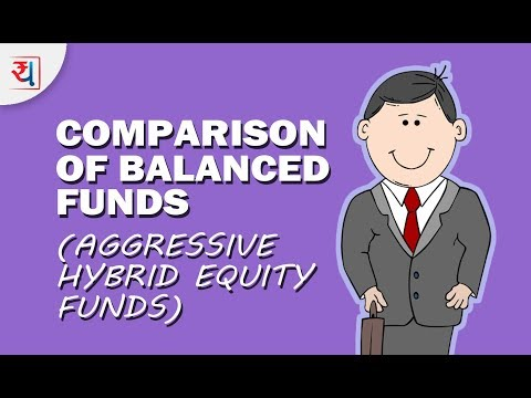 Comparison of Top Balanced Mutual Funds (Aggressive Hybrid Equity Funds) - Quantitative Analysis