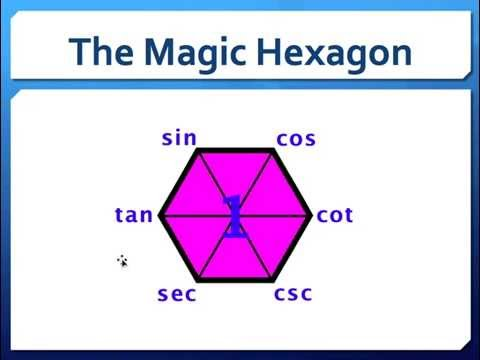 Using the Magic Hexagon to Generate Trig Identities - YouTube