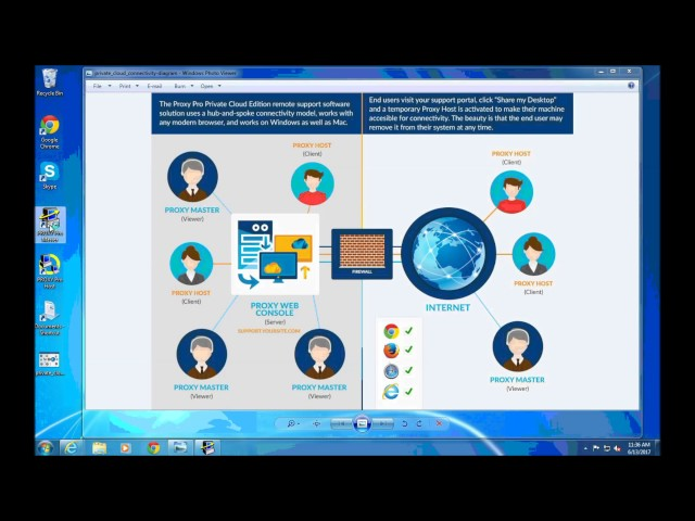 Proxy Networks, Inc  - YouTube Gaming