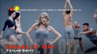 Top 20 Billboard Canadian Hot 100 || Week of January 10 2015
