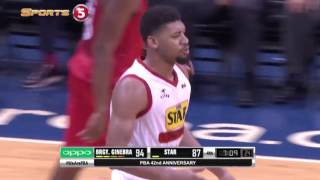 Tony Mitchell Nasty Dunk Compilation vs Ginebra 04/09/2017 PBA