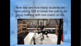 Why Off-ice Skill Development for Hockey?