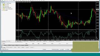 How to Place a FOREX trade in MetaTrader 4.wmv