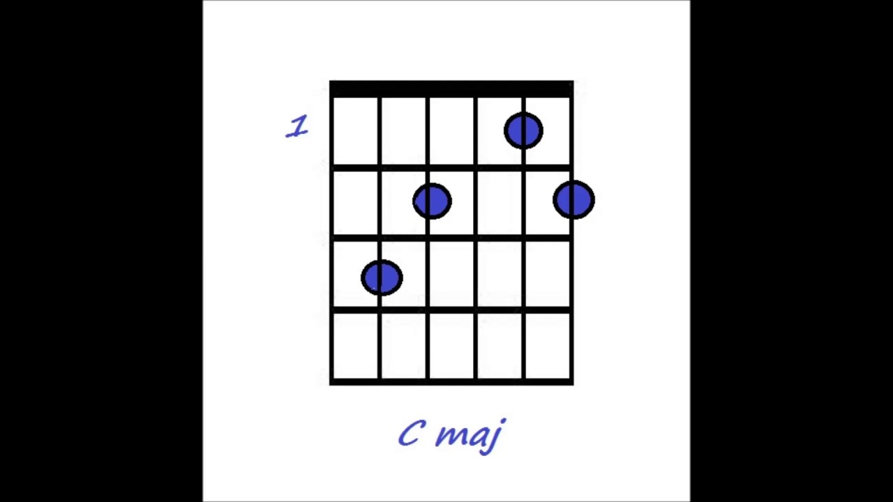 Play Cmaj Guitar Chord In 6 Postions Youtube