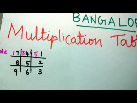 Easy way of writing multiplication table of 17 by Vidya Tuition Center, Electronic city, Bangalore.