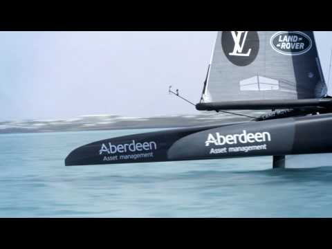 Aberdeen Asset Management and Land Rover BAR: Data