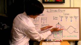 Two-Stroke Engine - Explained