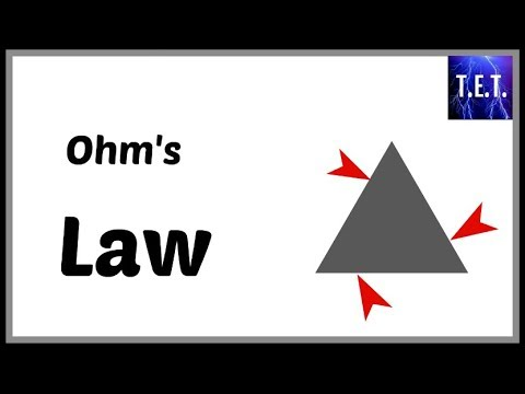 law explained