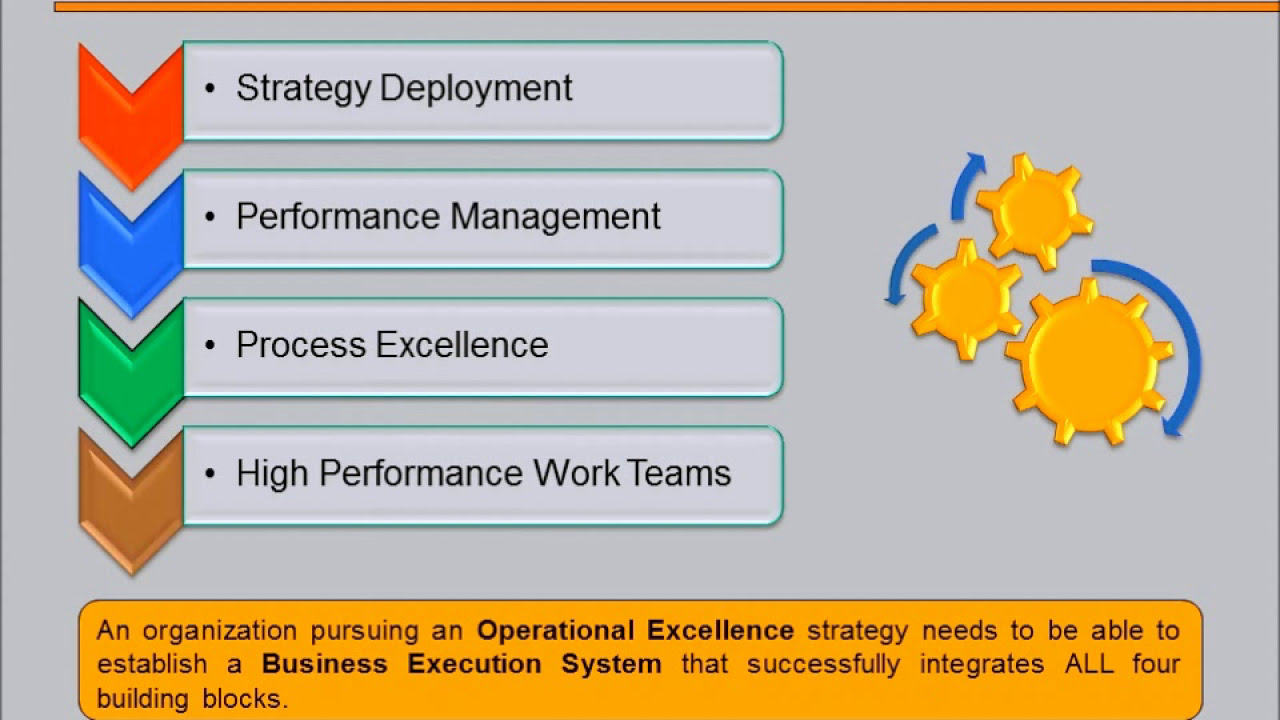 Operational Excellence 101 2 The Building Blocks Of