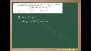 Задача на проверку числовых неравенств