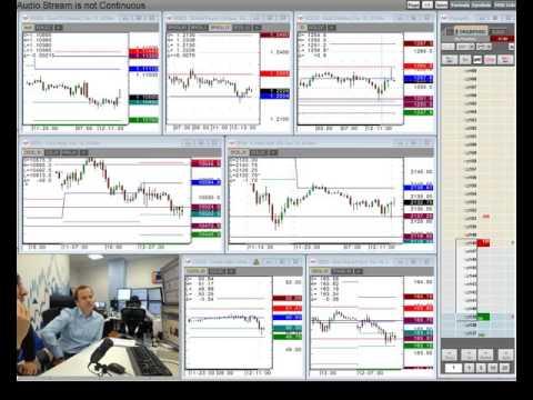 Amplify Trading - A Trader's Mindset