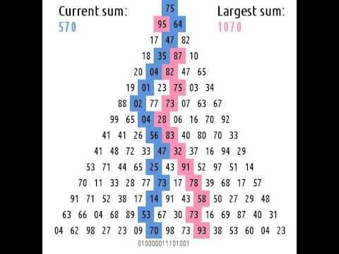 Maximum path sum