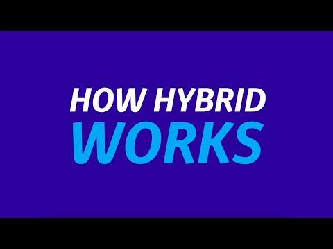 Toyota | Hybrid: How Hybrid Works