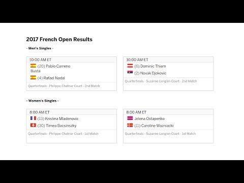 Теннис. Результаты за 5 июня Ролан Гаррос 2017. Расписание.