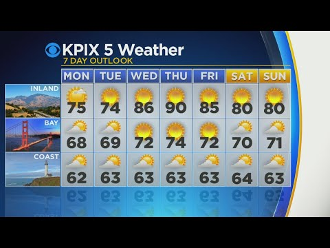 TODAY'S WEATHER: The latest from the KPIX Weather team