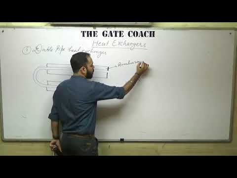 Heat Exchangers - Design Parameters For PSUs Interviews By Deepak Pandey At The Gate Coach