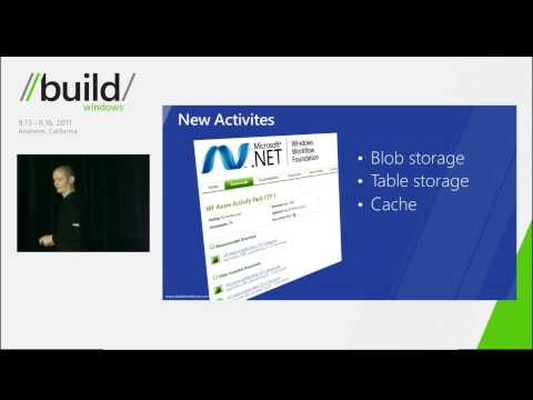 building-apps-with-windows-workflow-foundation-and-windows-azure
