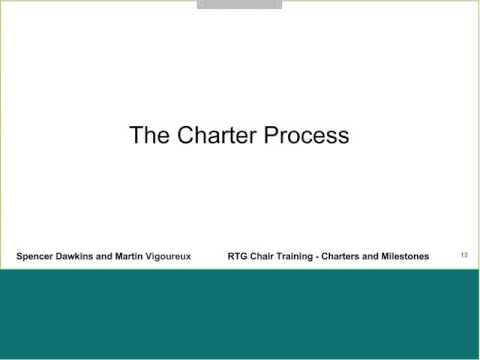 IETF Routing Area Working Group Chairs Training: Charters and Milestones 20150915 1412 1