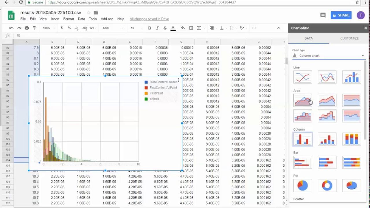 Tutorial: Using BigQuery to Analyze Chrome User Experience Report