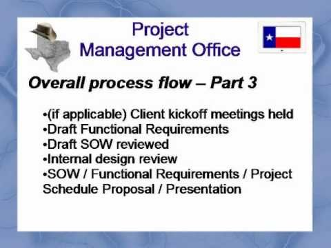 Project Management Office - by John Palermo