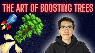 Ensemble Method: Boosting (Hypothesis Boosting)