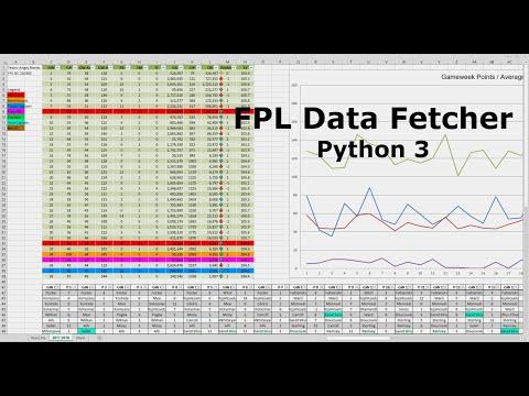 Python 3] Fantasy Premier League data fetcher (Windows and