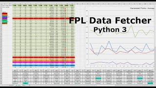 How to get data from the Fantasy Premier League API Mp4 HD