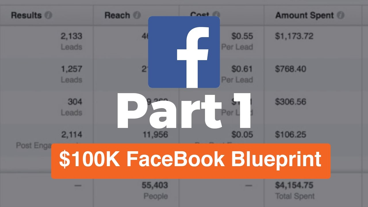 Part 1 100k facebook ads blueprint foundation of ads youtube part 1 100k facebook ads blueprint foundation of ads malvernweather Image collections