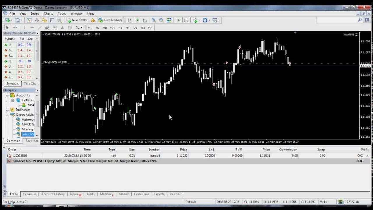 Forex Trading Sinhala Pdf - Forex Floor Trader Method