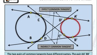 Video Common Tangents to two circles - Geometry download MP3, 3GP, MP4, WEBM, AVI, FLV Januari 2018
