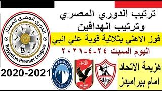 ترتيب الدوري المصري وترتيب الهدافين اليوم السبت 24-4-2021 - فوز الاهلي بالثلاثة و فوز بيراميدز